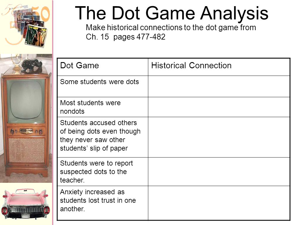 The Dot Game Analysis Dot GameHistorical Connection Some students were dots Most students were nondots Students accused others of being dots even thou