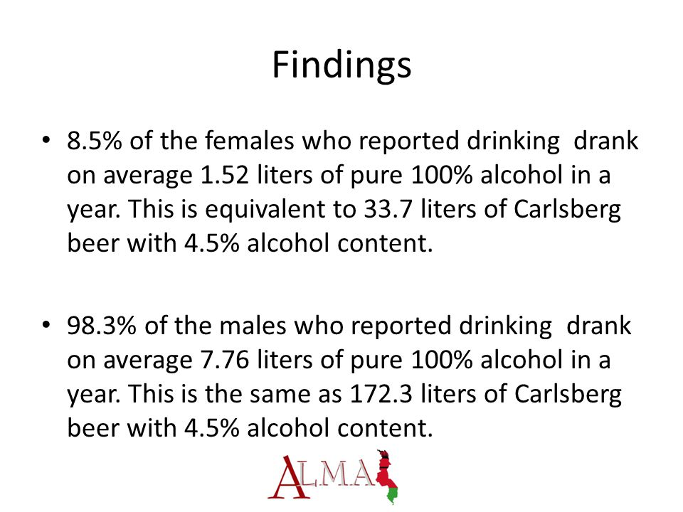 Findings 8.5% of the females who reported drinking drank on average 1.52 liters of pure 100% alcohol in a year.