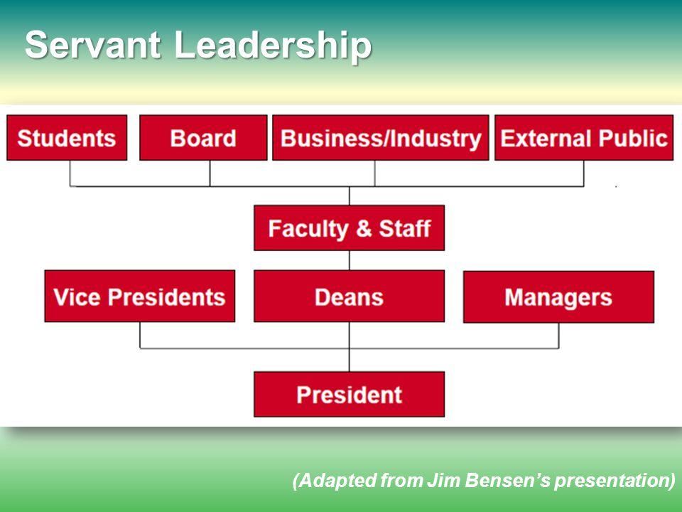 Servant Leadership (Adapted from Jim Bensen's presentation)