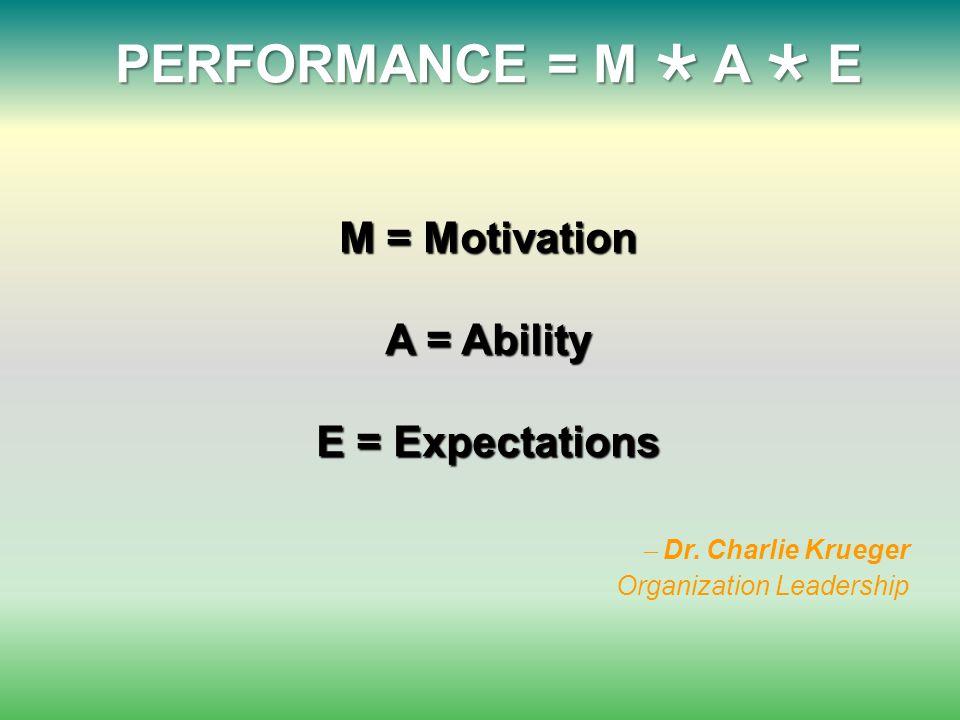 PERFORMANCE = M  A  E M = Motivation A = Ability E = Expectations  Dr. Charlie Krueger Organization Leadership