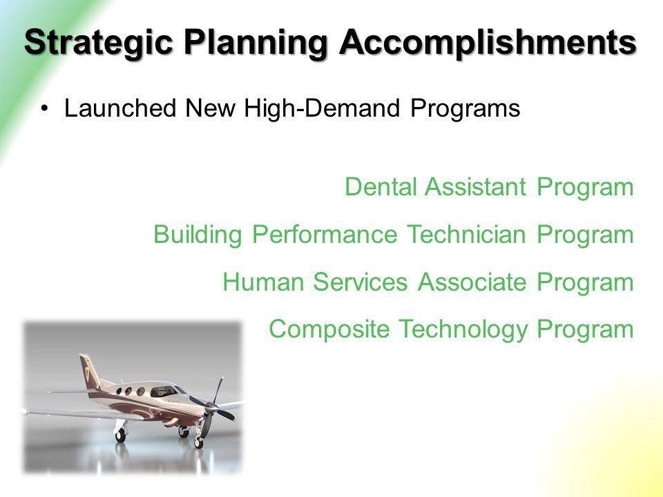 Strategic Planning Accomplishments Launched New High-Demand Programs Dental Assistant Program Building Performance Technician Program Human Services Associate Program Composite Technology Program