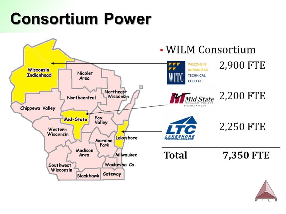 Consortium Power
