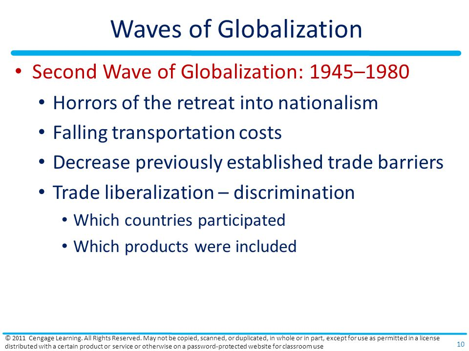 Waves of Globalization Second Wave of Globalization: 1945–1980 Horrors of the retreat into nationalism Falling transportation costs Decrease previously established trade barriers Trade liberalization – discrimination Which countries participated Which products were included © 2011 Cengage Learning.