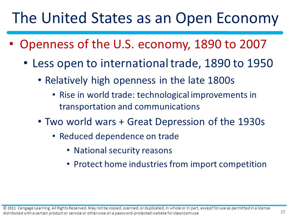 The United States as an Open Economy Openness of the U.S.
