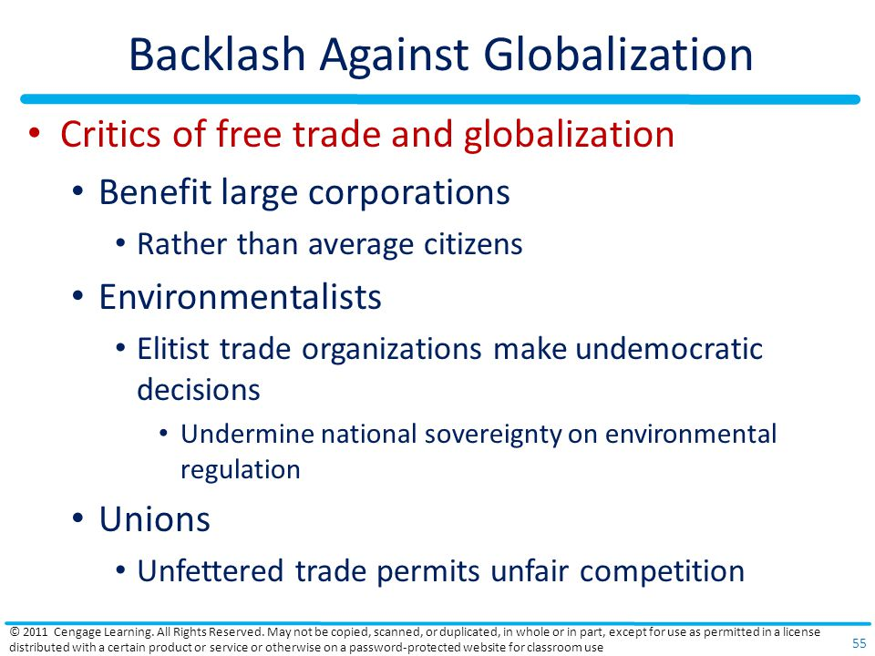Backlash Against Globalization Critics of free trade and globalization Benefit large corporations Rather than average citizens Environmentalists Elitist trade organizations make undemocratic decisions Undermine national sovereignty on environmental regulation Unions Unfettered trade permits unfair competition © 2011 Cengage Learning.