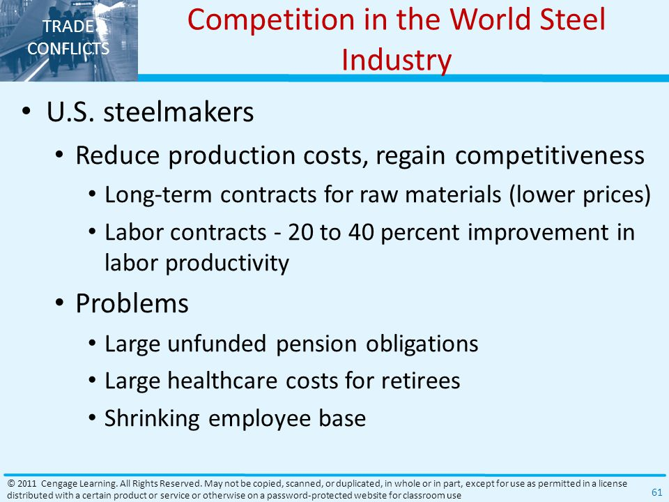 TRADE CONFLICTS Competition in the World Steel Industry U.S.