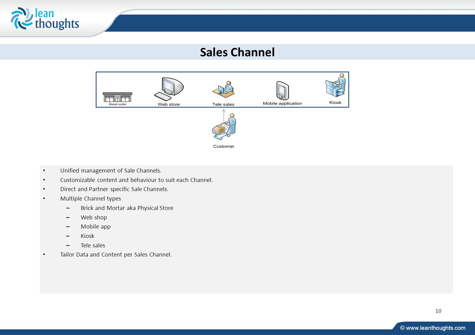 © www.leanthoughts.com Unified management of Sale Channels.