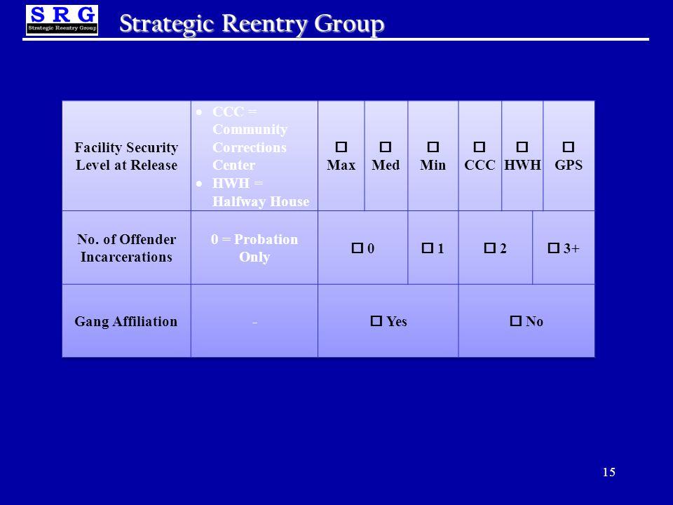 15 Strategic Reentry Group