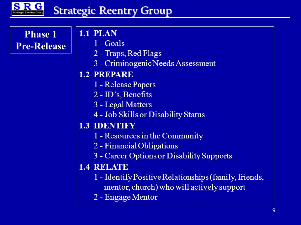9 Strategic Reentry Group Phase 1 Pre-Release 1.1 PLAN 1 - Goals 2 - Traps, Red Flags 3 - Criminogenic Needs Assessment 1.2 PREPARE 1 - Release Papers 2 - ID's, Benefits 3 - Legal Matters 4 - Job Skills or Disability Status 1.3 IDENTIFY 1 - Resources in the Community 2 - Financial Obligations 3 - Career Options or Disability Supports 1.4 RELATE 1 - Identify Positive Relationships (family, friends, mentor, church) who will actively support 2 - Engage Mentor