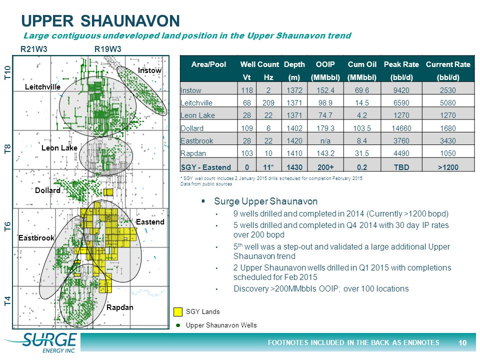 FOOTNOTES INCLUDED IN THE BACK AS ENDNOTES UPPER SHAUNAVON Large contiguous undeveloped land position in the Upper Shaunavon trend T6 T8 T10 T4 R21W3