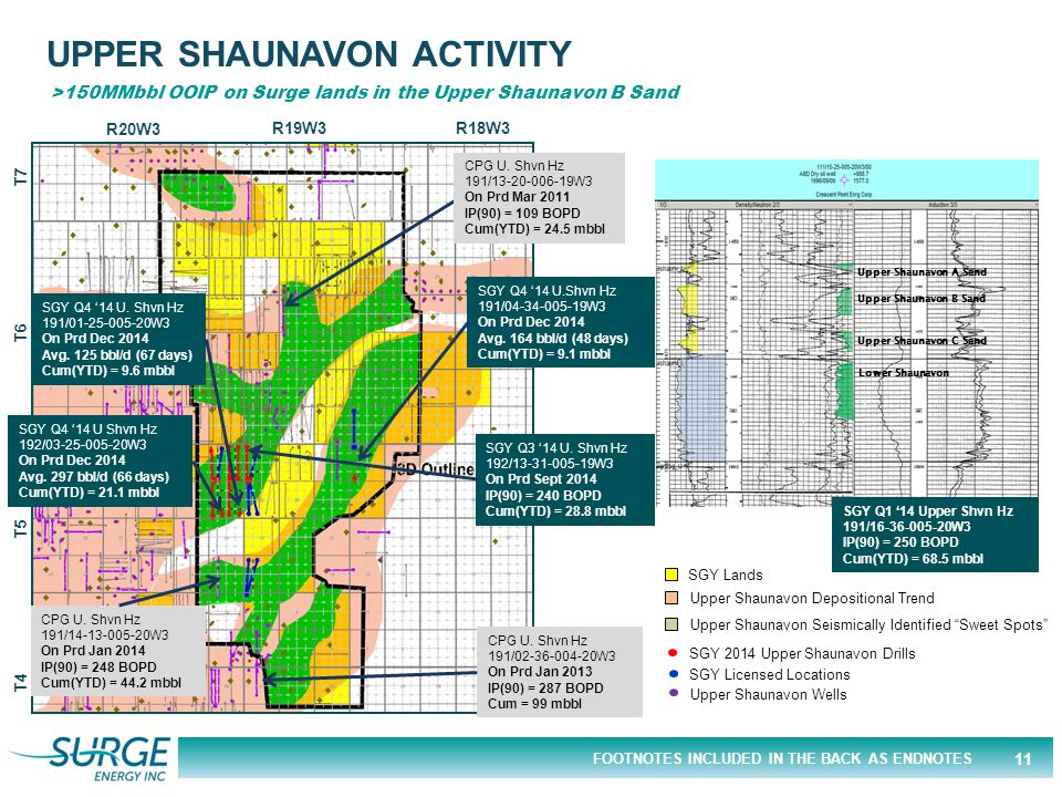 FOOTNOTES INCLUDED IN THE BACK AS ENDNOTES UPPER SHAUNAVON ACTIVITY >150MMbbl OOIP on Surge lands in the Upper Shaunavon B Sand SGY Lands R20W3 T6 T7 R19W3 T5 T4 R18W3 CPG U.