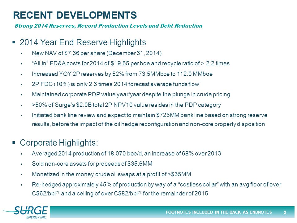 FOOTNOTES INCLUDED IN THE BACK AS ENDNOTES RECENT DEVELOPMENTS Strong 2014 Reserves, Record Production Levels and Debt Reduction  2014 Year End Reserve Highlights New NAV of $7.36 per share (December 31, 2014) All in FD&A costs for 2014 of $19.55 per boe and recycle ratio of > 2.2 times Increased YOY 2P reserves by 52% from 73.5MMboe to 112.0 MMboe 2P FDC (10%) is only 2.3 times 2014 forecast average funds flow Maintained corporate PDP value year/year despite the plunge in crude pricing >50% of Surge's $2.0B total 2P NPV10 value resides in the PDP category Initiated bank line review and expect to maintain $725MM bank line based on strong reserve results, before the impact of the oil hedge reconfiguration and non-core property disposition  Corporate Highlights: Averaged 2014 production of 18,070 boe/d, an increase of 68% over 2013 Sold non-core assets for proceeds of $35.6MM Monetized in the money crude oil swaps at a profit of >$35MM Re-hedged approximately 45% of production by way of a costless collar with an avg floor of over C$62/bbl (1) and a ceiling of over C$82/bbl (1) for the remainder of 2015 2