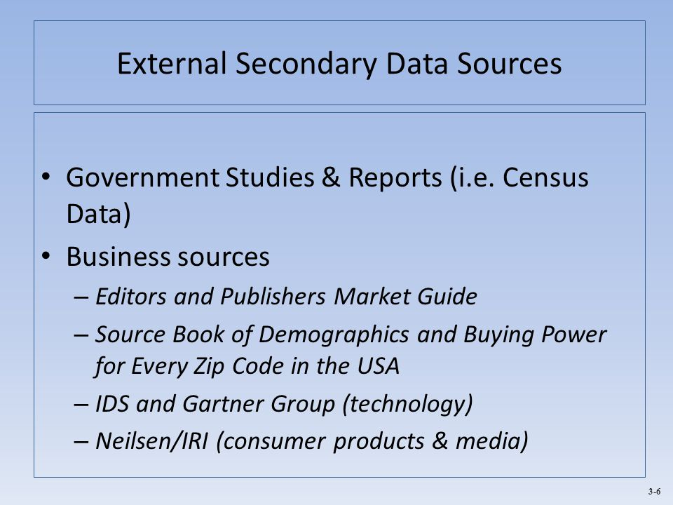3-6 External Secondary Data Sources Government Studies & Reports (i.e. Census Data) Business sources – Editors and Publishers Market Guide – Source Bo