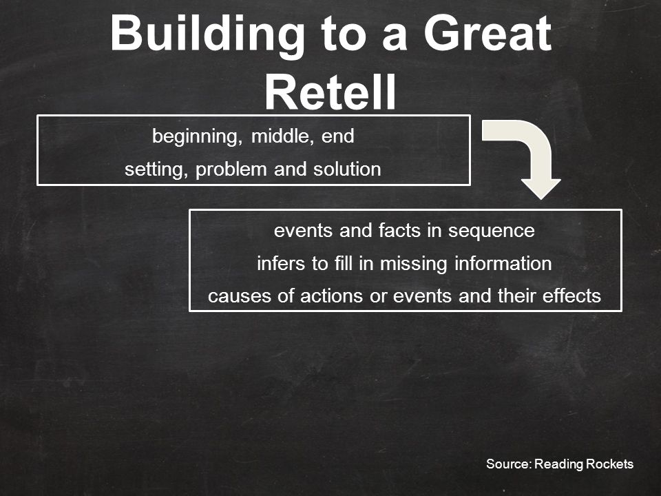 Building to a Great Retell beginning, middle, end setting, problem and solution events and facts in sequence infers to fill in missing information causes of actions or events and their effects Source: Reading Rockets