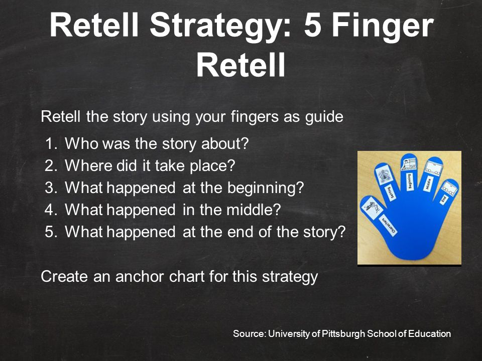 Retell Strategy: 5 Finger Retell Retell the story using your fingers as guide 1.Who was the story about.
