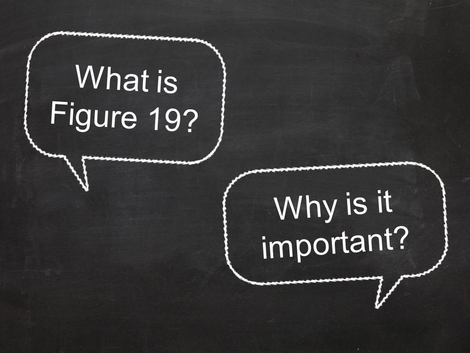 What is Figure 19 Why is it important