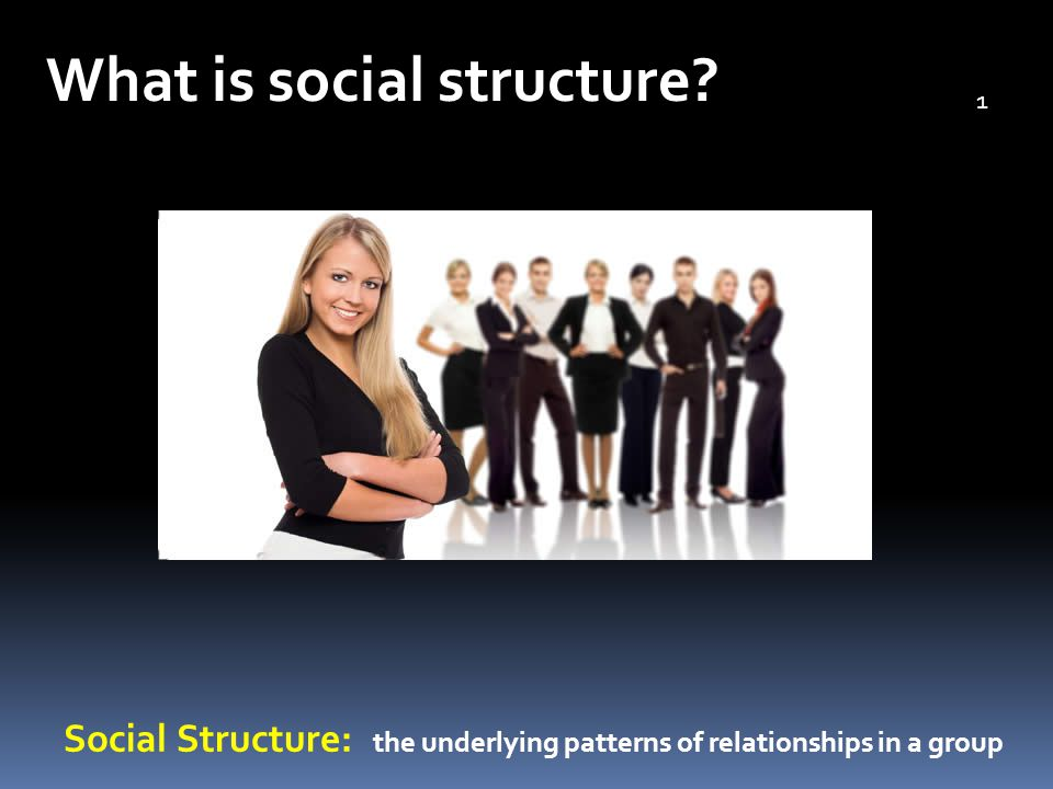What is social structure Social Structure: the underlying patterns of relationships in a group 1