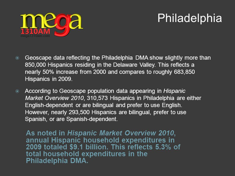 Philadelphia As noted in Hispanic Market Overview 2010, annual Hispanic household expenditures in 2009 totaled $9.1 billion. This reflects 5.3% of tot