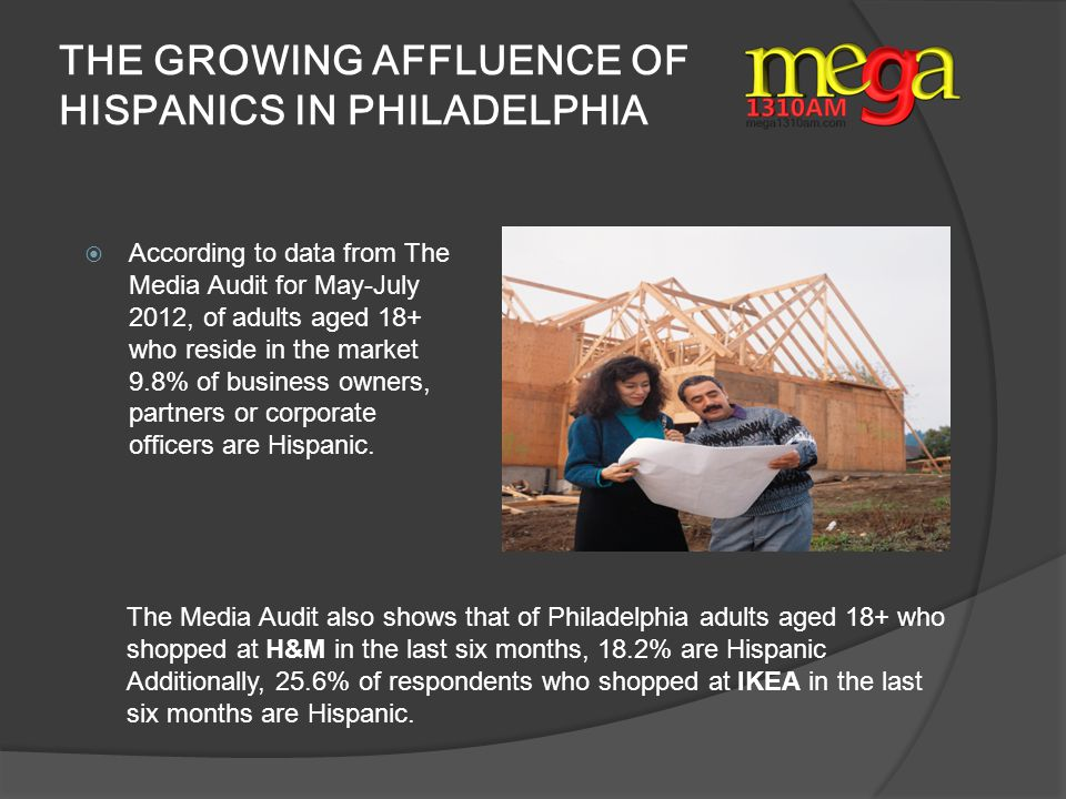THE GROWING AFFLUENCE OF HISPANICS IN PHILADELPHIA  According to data from The Media Audit for May-July 2012, of adults aged 18+ who reside in the ma