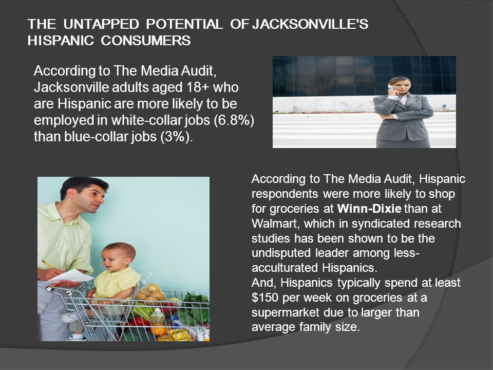 THE UNTAPPED POTENTIAL OF JACKSONVILLE'S HISPANIC CONSUMERS According to The Media Audit, Jacksonville adults aged 18+ who are Hispanic are more likel