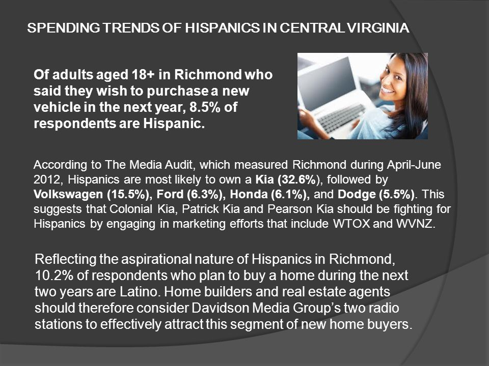 SPENDING TRENDS OF HISPANICS IN CENTRAL VIRGINIA Of adults aged 18+ in Richmond who said they wish to purchase a new vehicle in the next year, 8.5% of