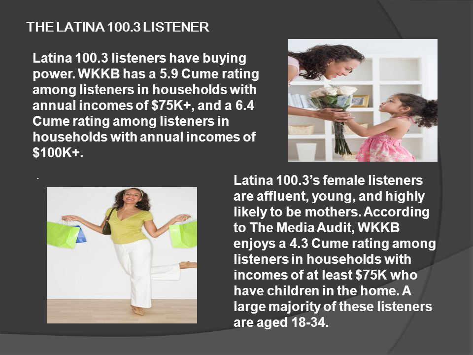 THE LATINA 100.3 LISTENER. Latina 100.3 listeners have buying power. WKKB has a 5.9 Cume rating among listeners in households with annual incomes of $