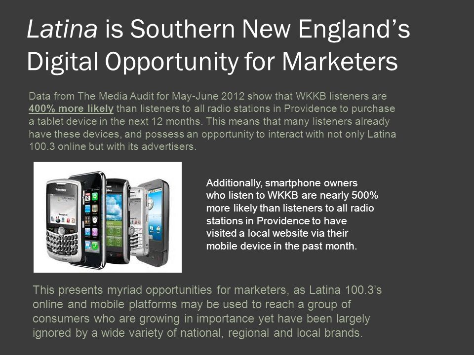 Latina is Southern New England's Digital Opportunity for Marketers Data from The Media Audit for May-June 2012 show that WKKB listeners are 400% more