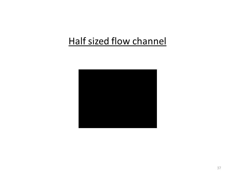 Half sized flow channel 37