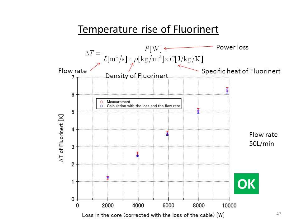Power loss Flow rate Density of Fluorinert Specific heat of Fluorinert Temperature rise of Fluorinert 47 Flow rate 50L/min OK