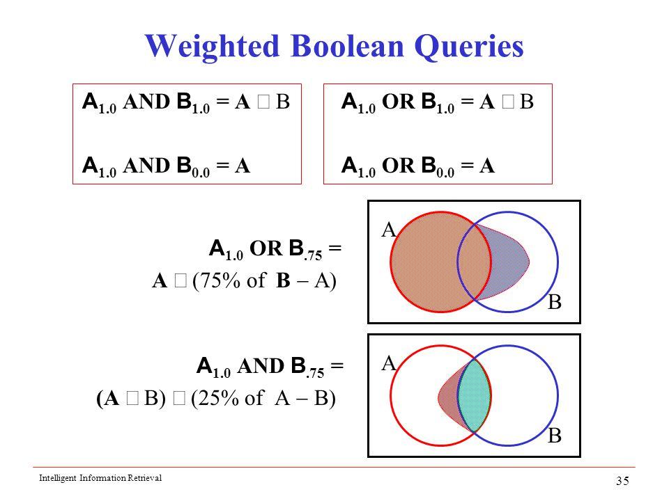Intelligent Information Retrieval 35 Weighted Boolean Queries A 1.0 AND B 1.0 = A  A 1.0 OR B 1.0 = A  A 1.0 AND B 0.0 = A  A 1.0 OR B