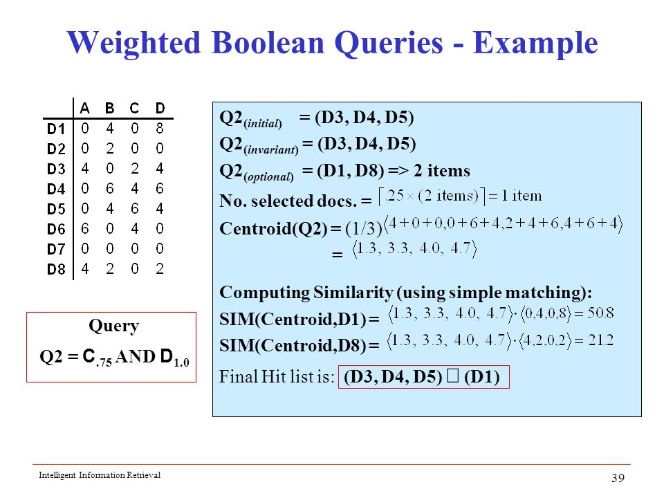 Intelligent Information Retrieval 39 Weighted Boolean Queries - Example Query Q2 = C.75 AND D 1.0 Q2 (initial) = (D3, D4, D5) Q2 (invariant) = (D3, D4