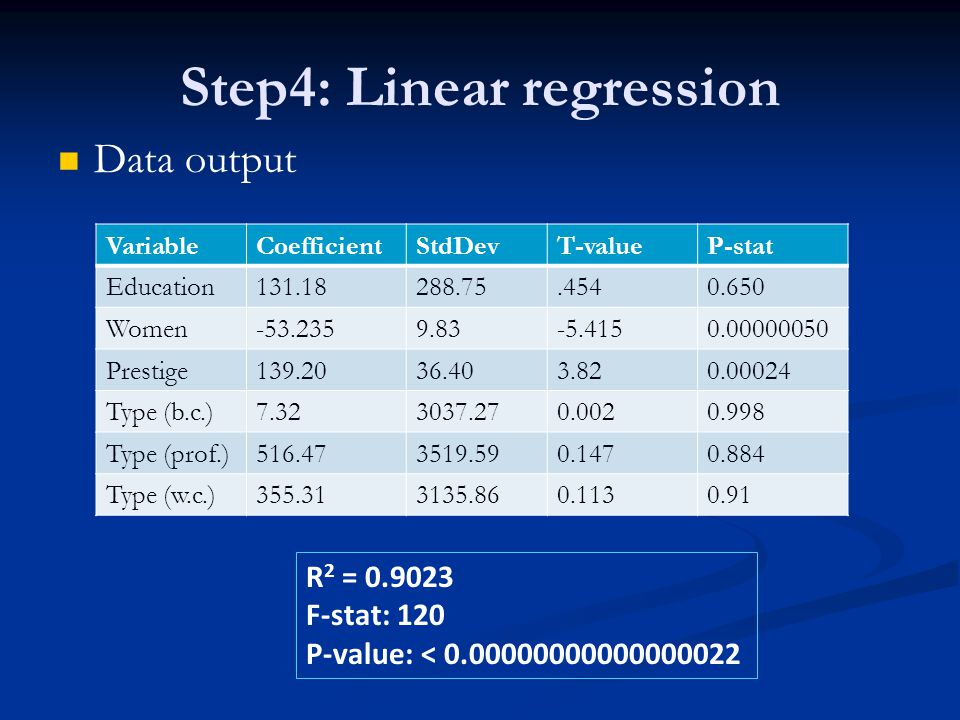 Step4: Linear regression Data output R 2 = 0.9023 F-stat: 120 P-value: < 0.00000000000000022 VariableCoefficientStdDevT-valueP-stat Education131.18288.75.4540.650 Women-53.2359.83-5.4150.00000050 Prestige139.2036.403.820.00024 Type (b.c.)7.323037.270.0020.998 Type (prof.)516.473519.590.1470.884 Type (w.c.)355.313135.860.1130.91