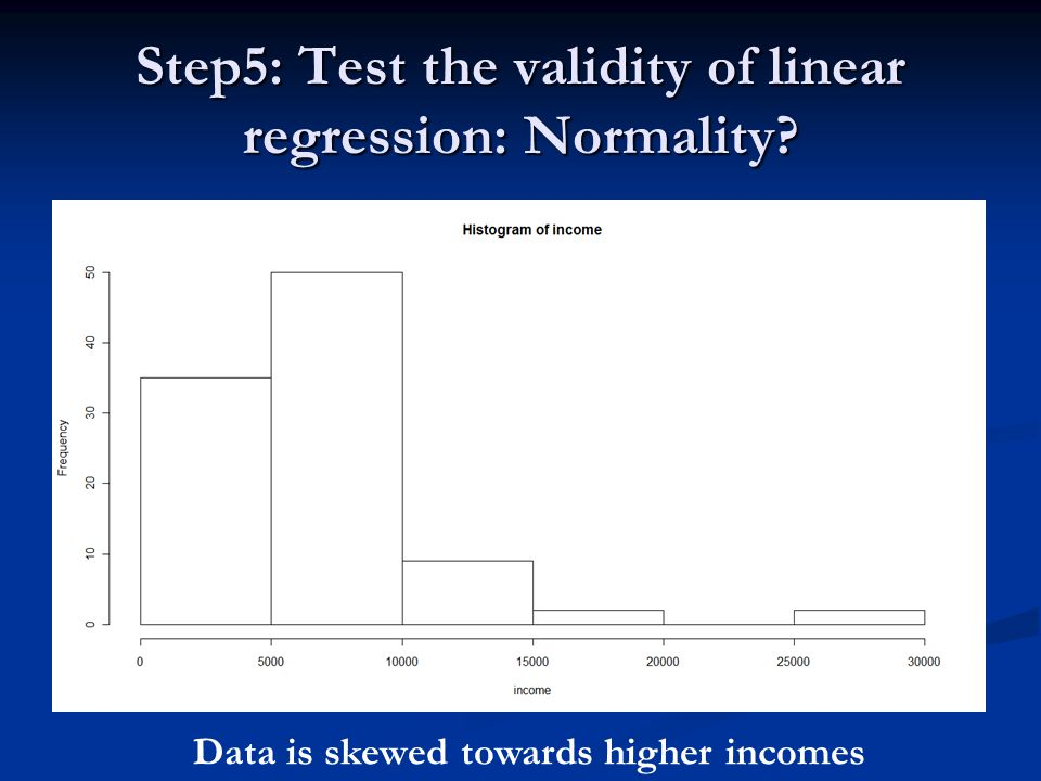 Step5: Test the validity of linear regression: Normality Data is skewed towards higher incomes