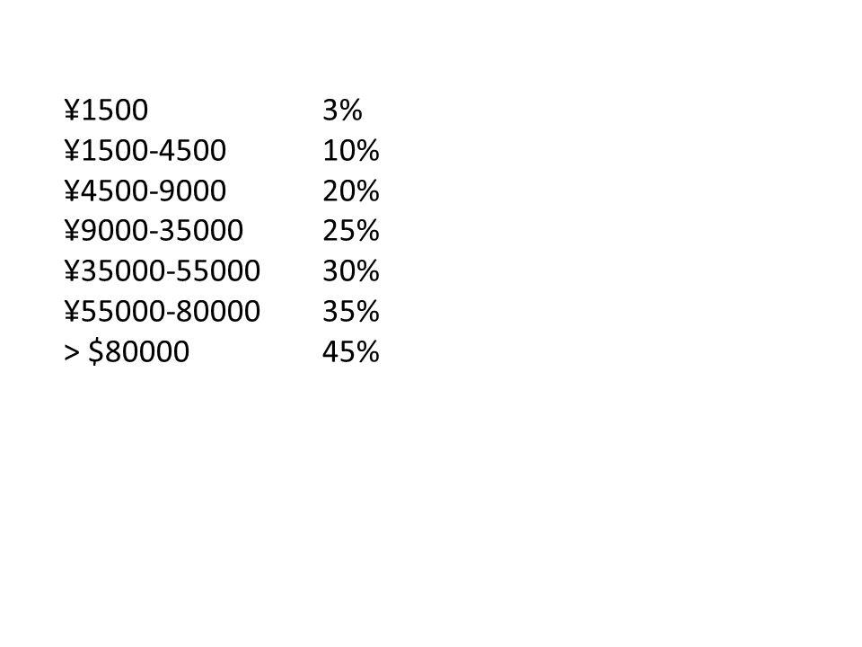 ¥1500 3% ¥1500-450010% ¥4500-900020% ¥9000-3500025% ¥35000-5500030% ¥55000-8000035% > $8000045%