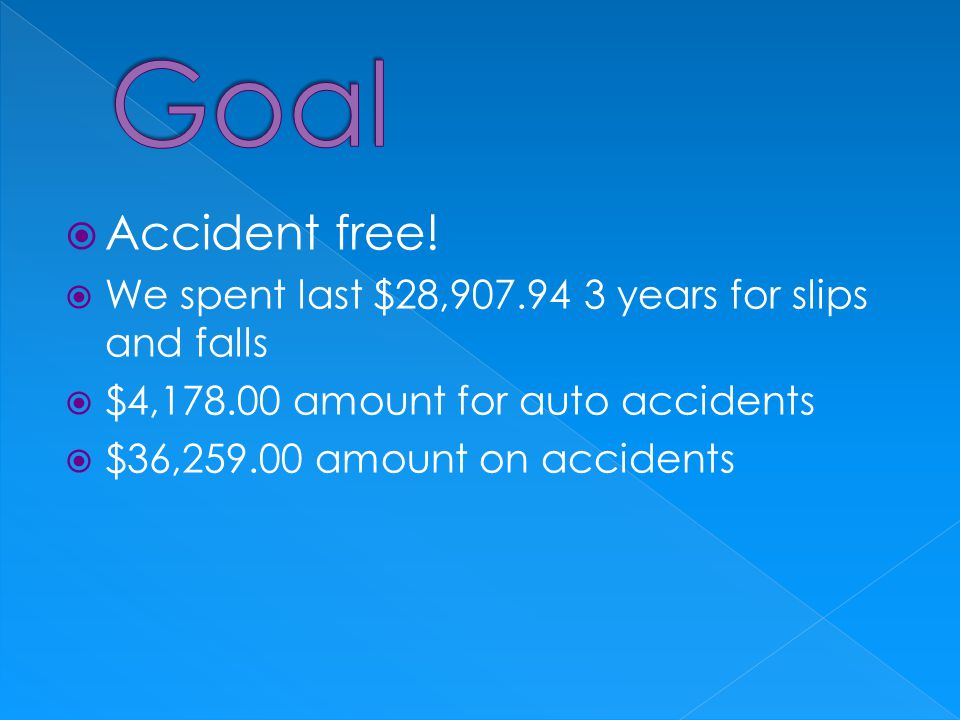  Accident free.