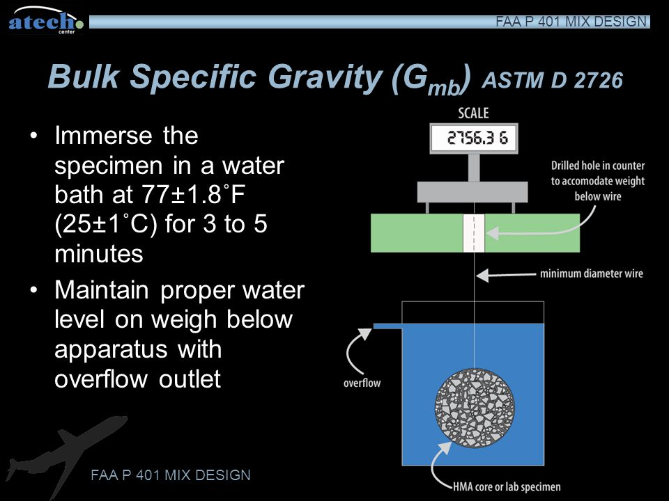 FAA P 401 MIX DESIGN Bulk Specific Gravity (G mb ) ASTM D 2726 Care should be taken to avoid distortion of specimen when removing from mold Specimens