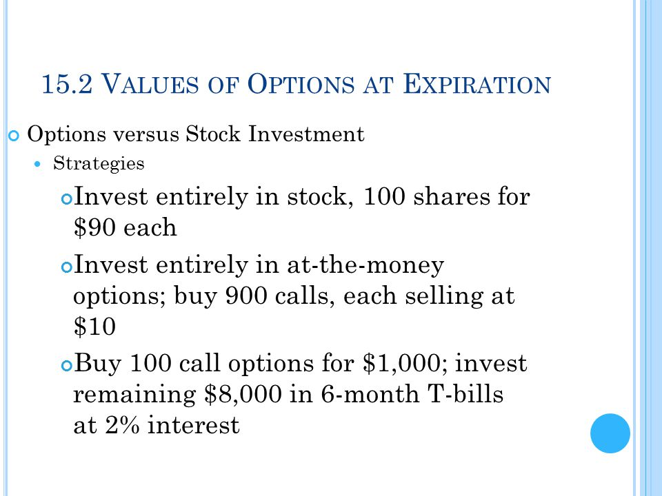15.2 V ALUES OF O PTIONS AT E XPIRATION Options versus Stock Investment Strategies Invest entirely in stock, 100 shares for $90 each Invest entirely i