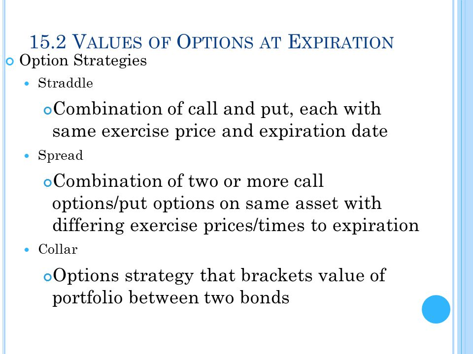 15.2 V ALUES OF O PTIONS AT E XPIRATION Option Strategies Straddle Combination of call and put, each with same exercise price and expiration date Spre