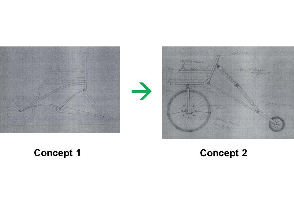  Concept 1 Concept 2