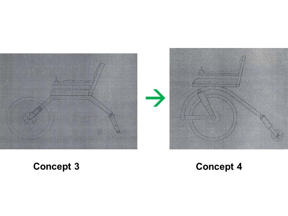  Concept 3 Concept 4