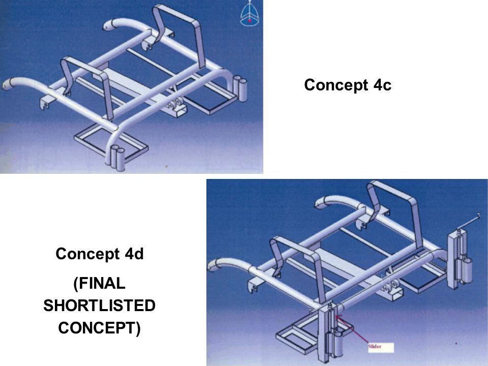 Concept 4c Concept 4d (FINAL SHORTLISTED CONCEPT)