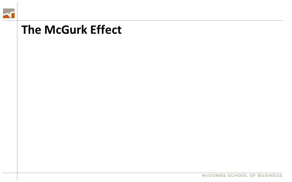 The McGurk Effect