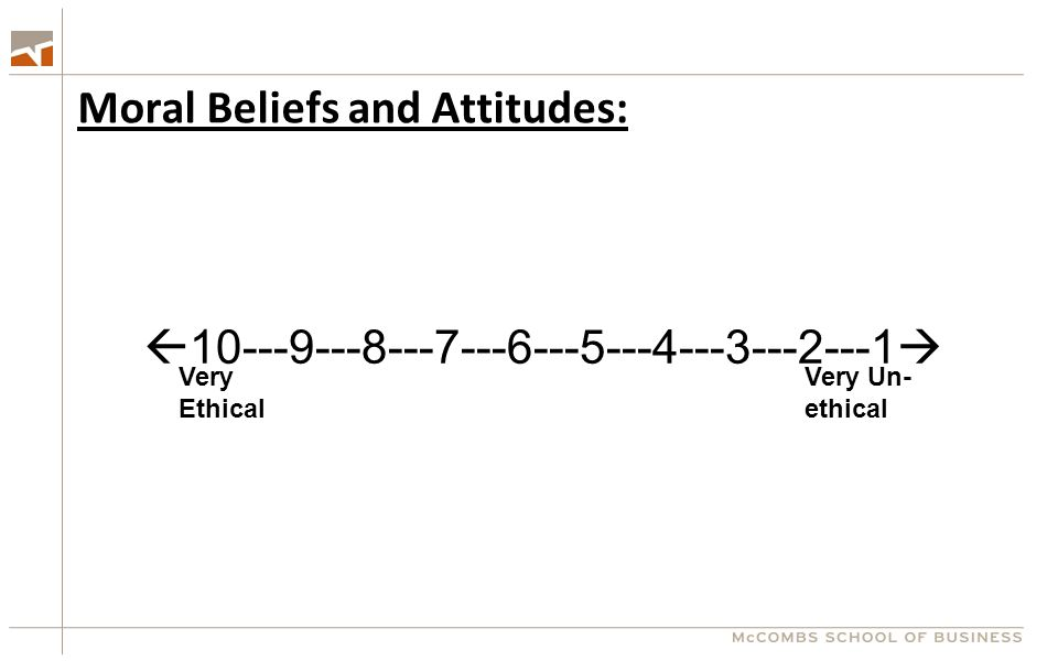 Moral Beliefs and Attitudes:  10---9---8---7---6---5---4---3---2---1  Very Ethical Very Un- ethical