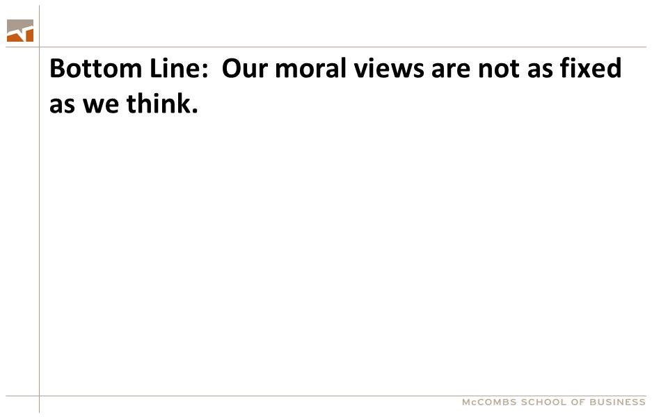 Bottom Line: Our moral views are not as fixed as we think.