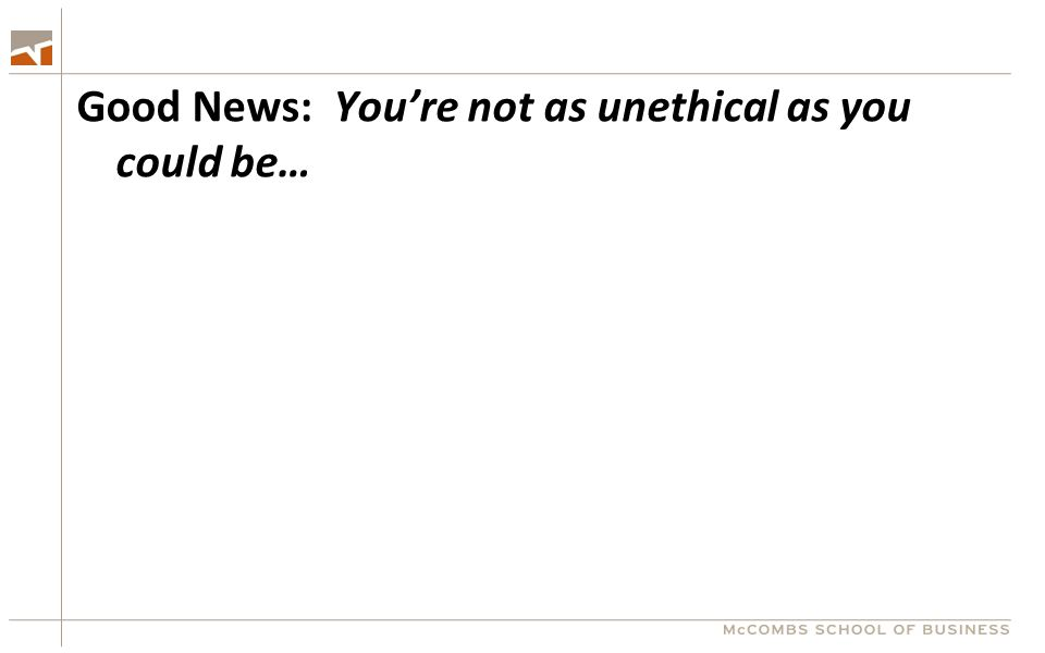 Good News: You're not as unethical as you could be…
