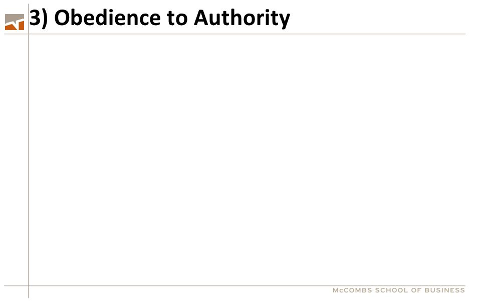 3) Obedience to Authority