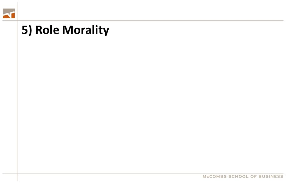 5) Role Morality