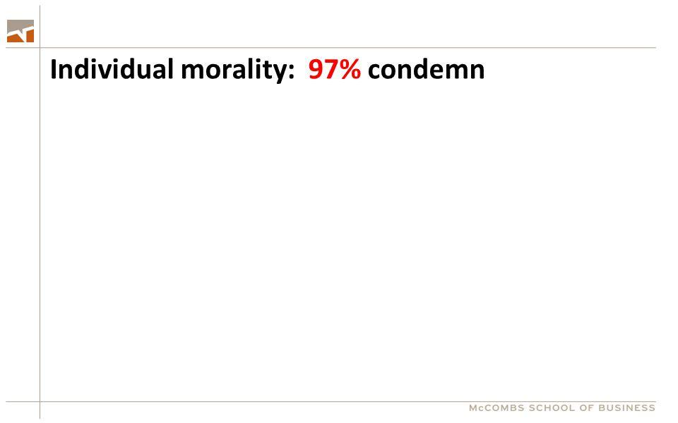 Individual morality: 97% condemn
