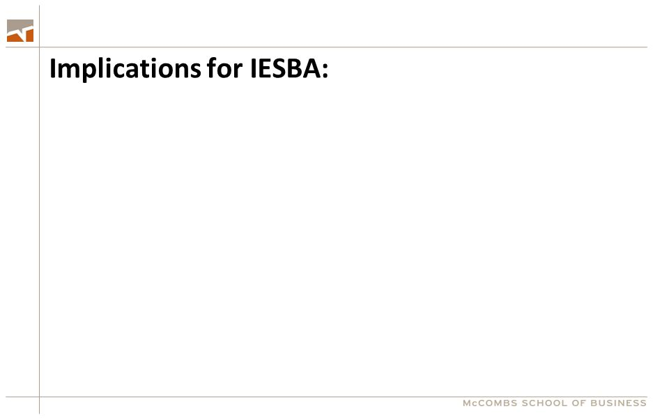 Implications for IESBA: