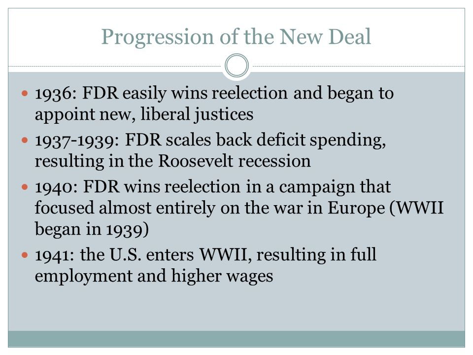Progression of the New Deal 1936: FDR easily wins reelection and began to appoint new, liberal justices 1937-1939: FDR scales back deficit spending, resulting in the Roosevelt recession 1940: FDR wins reelection in a campaign that focused almost entirely on the war in Europe (WWII began in 1939) 1941: the U.S.